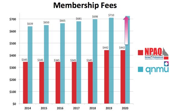 Price_Comparison_Chart_2020_2